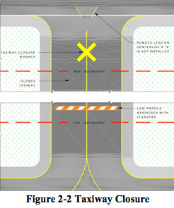 Taxiway closure diagram